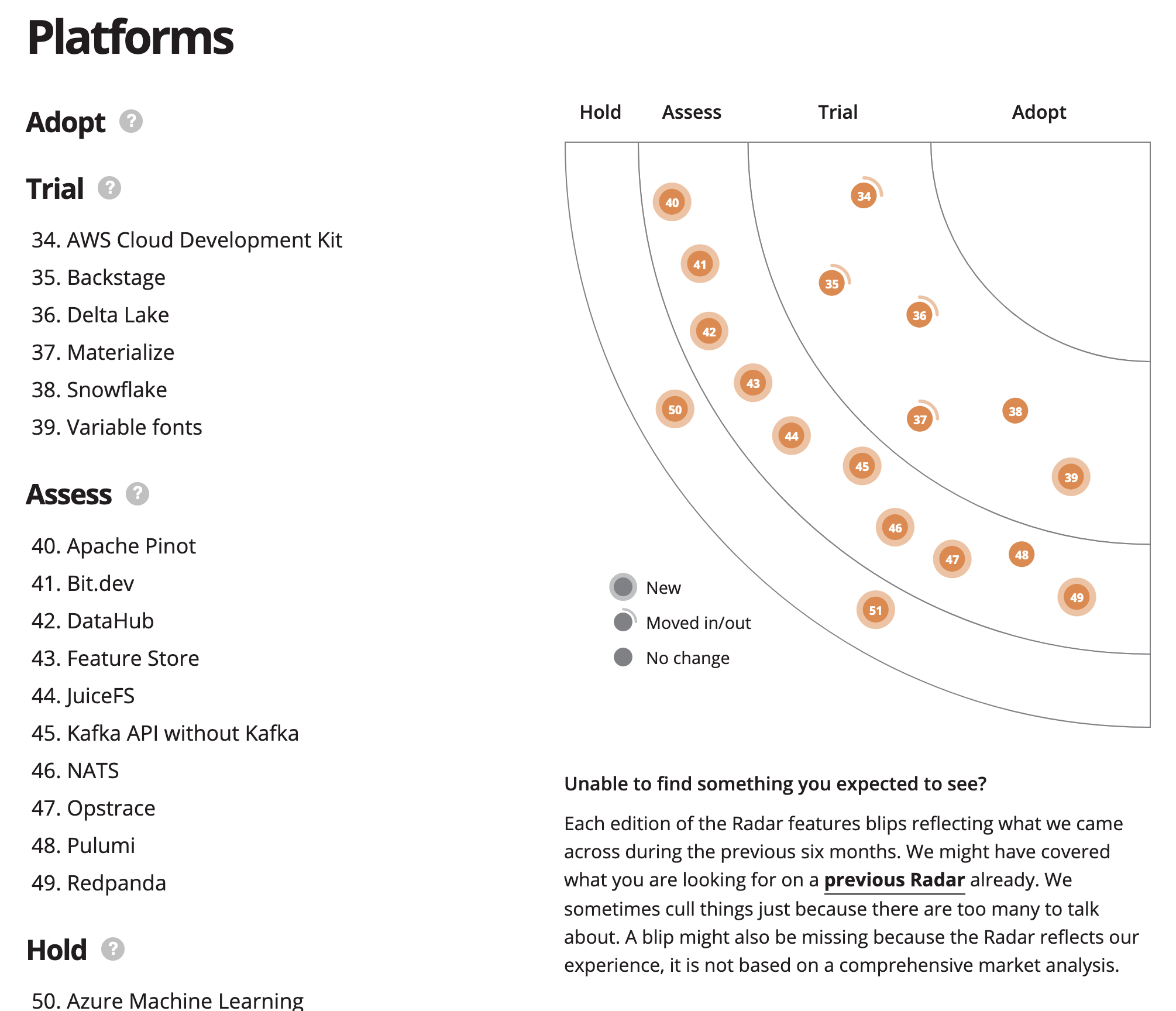 ThoughtWorks Radar is a work media product